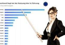 xhamster stats EU