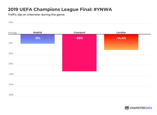 champions-league data