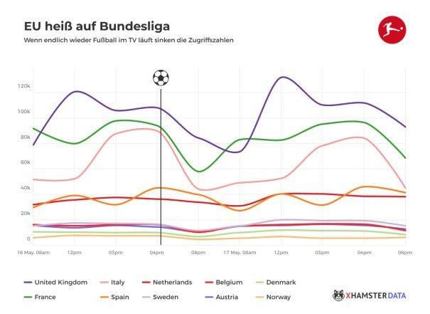 X-Hamster vs Bundesliga